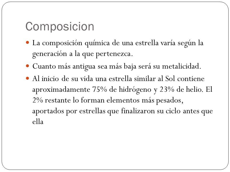 Composicion La composición química de una estrella varía según la generación a la que pertenezca.