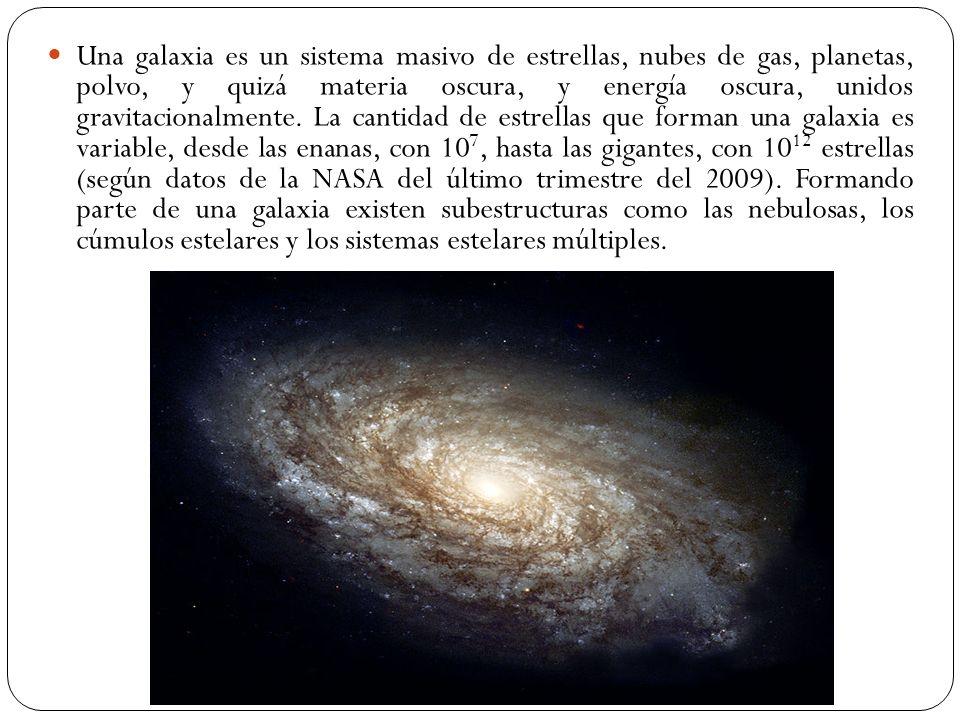 Una galaxia es un sistema masivo de estrellas, nubes de gas, planetas, polvo, y quizá materia oscura, y energía oscura, unidos gravitacionalmente.