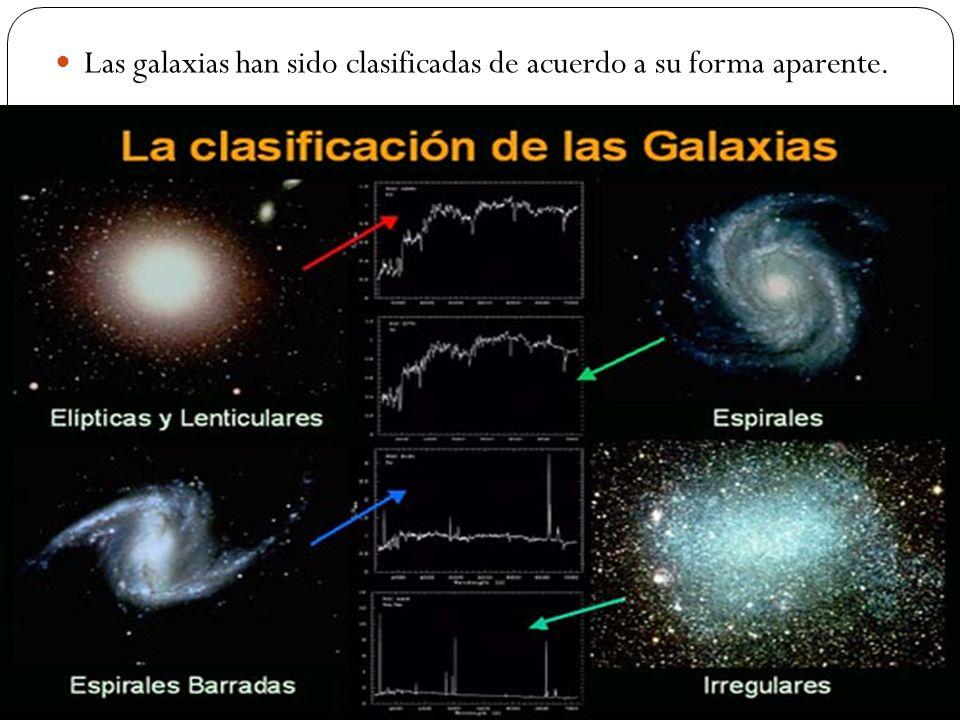 Las galaxias han sido clasificadas de acuerdo a su forma aparente.