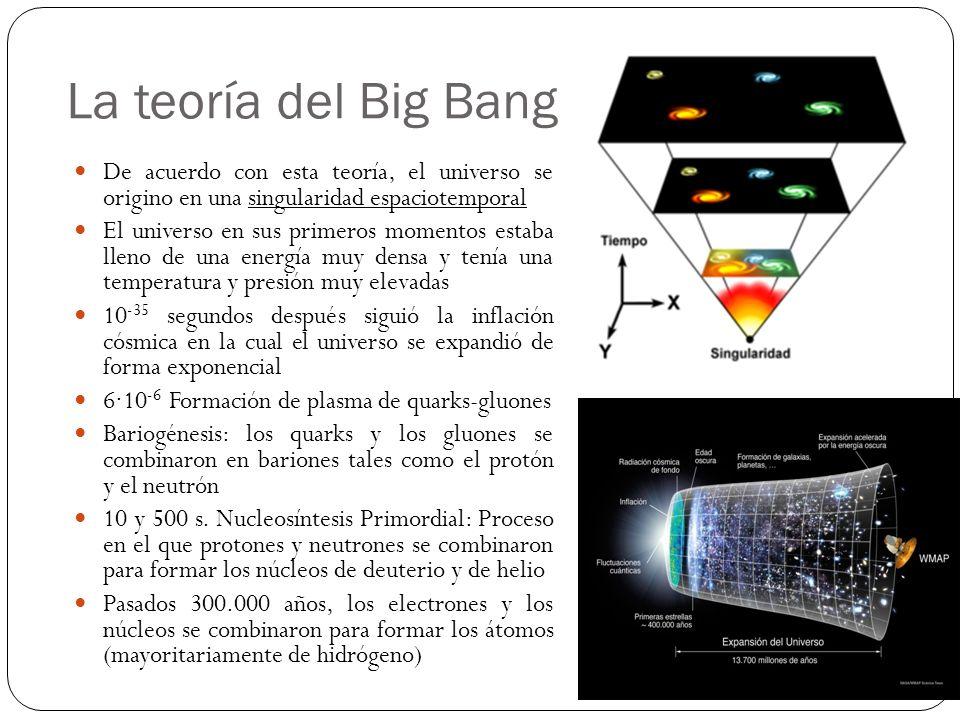 La teoría del Big Bang De acuerdo con esta teoría, el universo se origino en una singularidad espaciotemporal.
