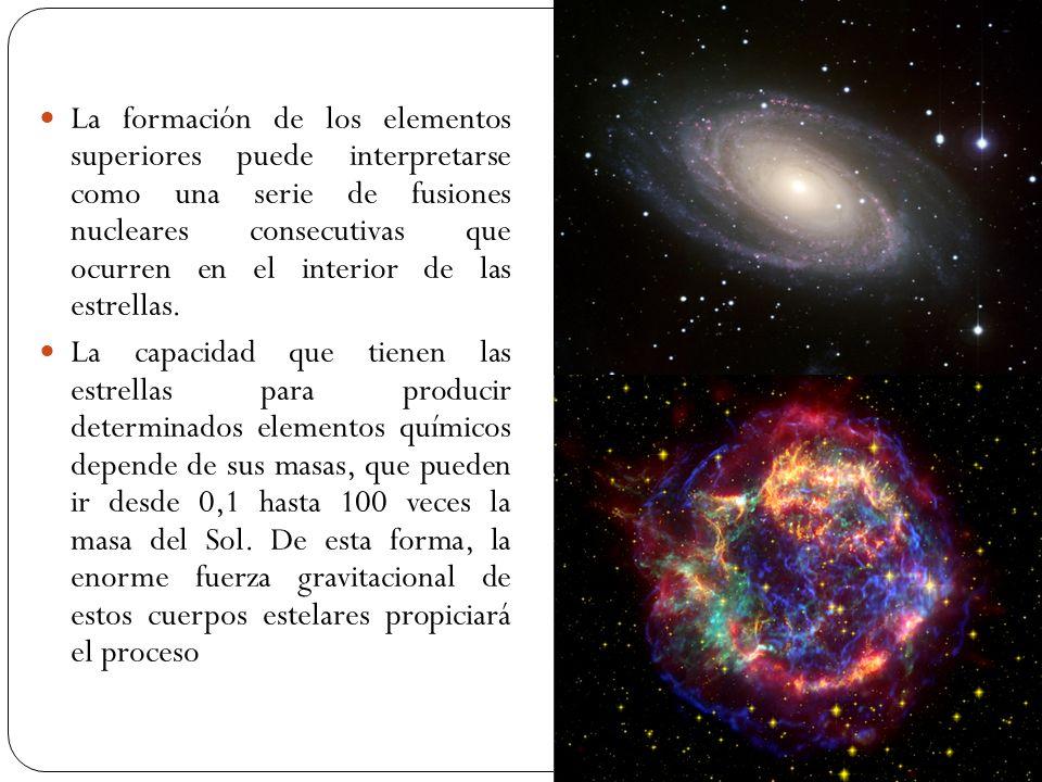 La formación de los elementos superiores puede interpretarse como una serie de fusiones nucleares consecutivas que ocurren en el interior de las estrellas.