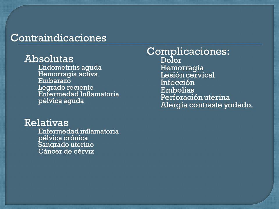 Contraindicaciones Absolutas Complicaciones: Relativas Dolor