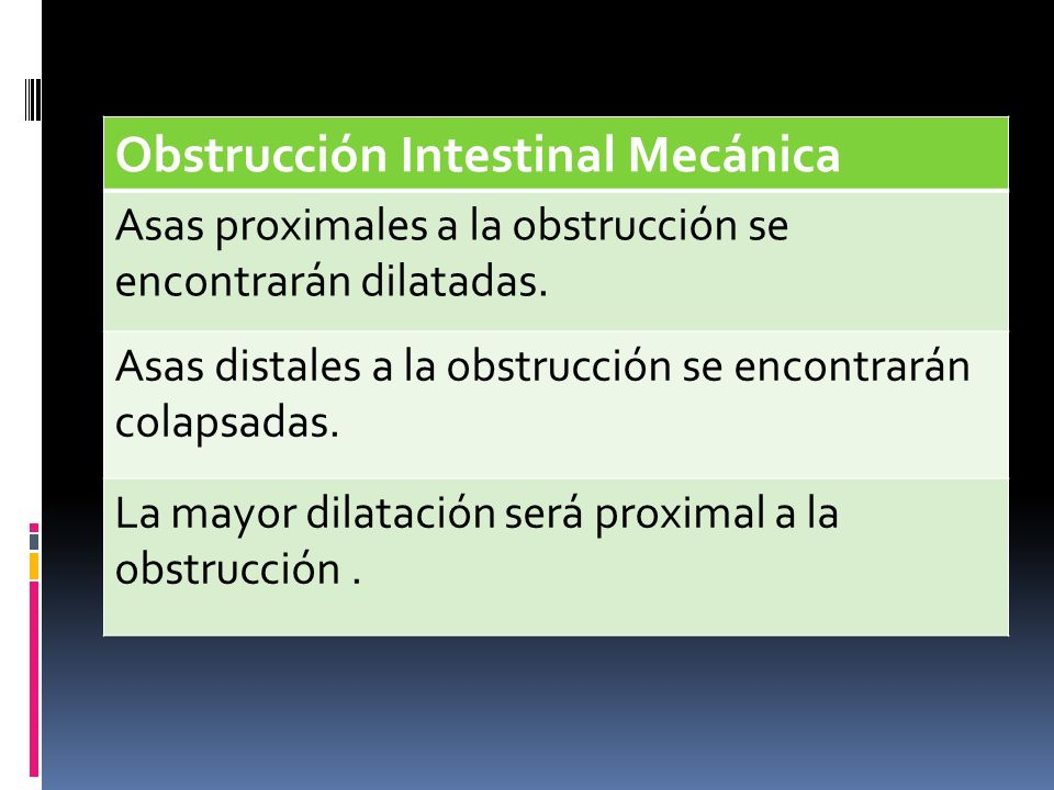 Obstrucción Intestinal Mecánica
