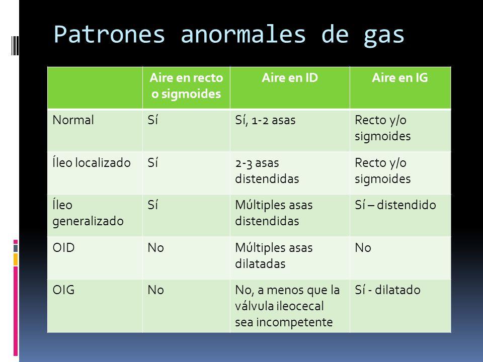 Patrones anormales de gas