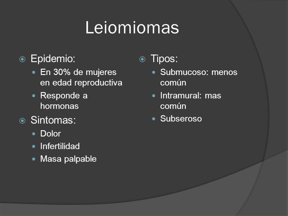 Leiomiomas Epidemio: Sintomas: Tipos: