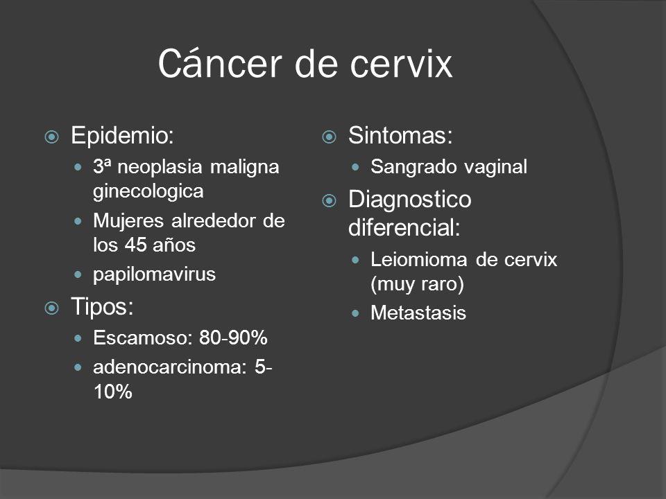 Cáncer de cervix Epidemio: Tipos: Sintomas: Diagnostico diferencial: