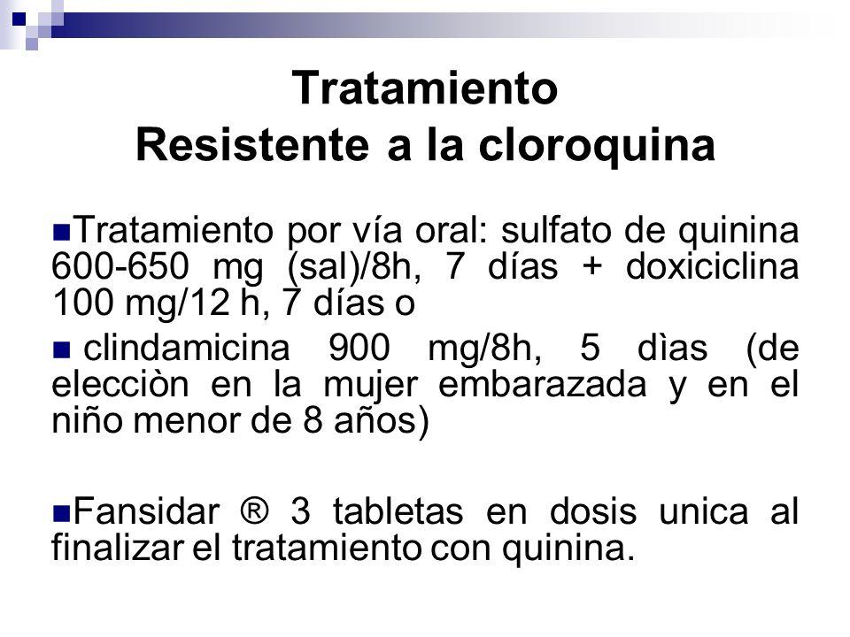 Tratamiento Resistente a la cloroquina