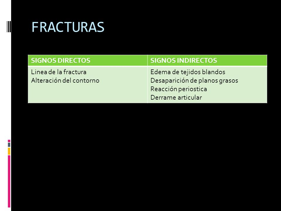 FRACTURAS SIGNOS DIRECTOS SIGNOS INDIRECTOS Linea de la fractura