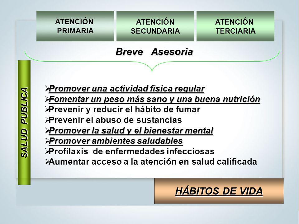 Breve Asesoria HÁBITOS DE VIDA