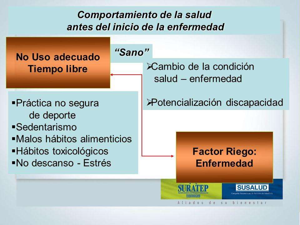 Comportamiento de la salud antes del inicio de la enfermedad