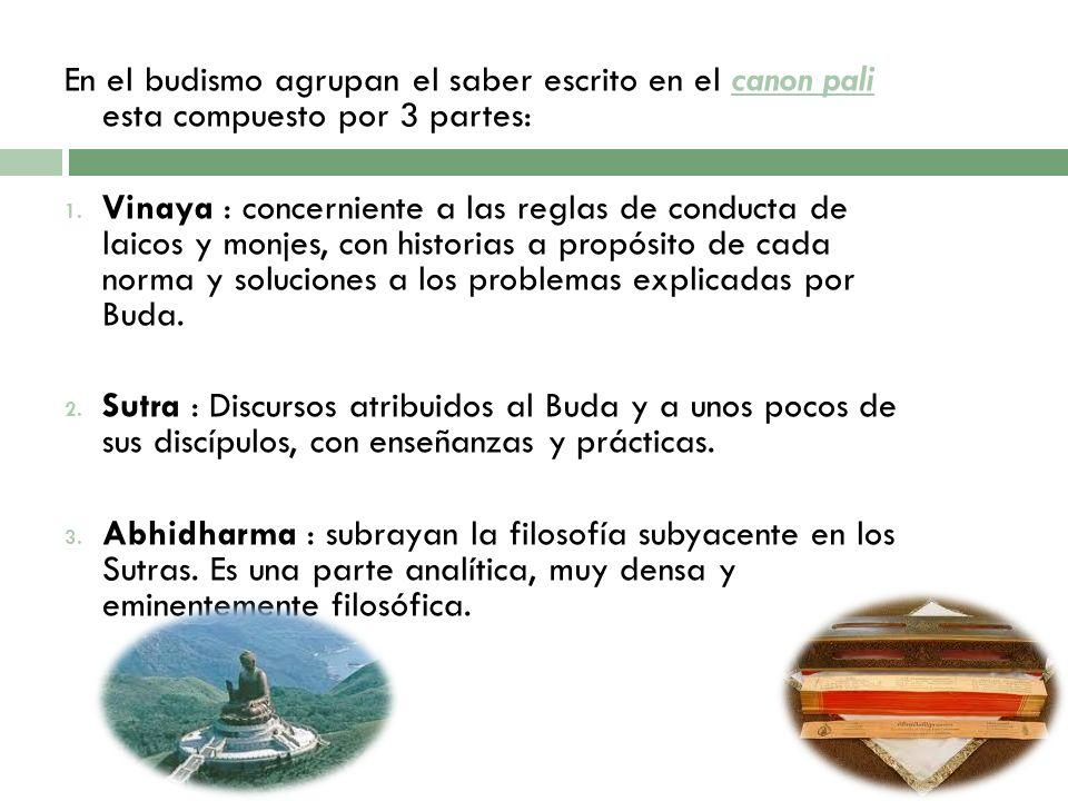 En el budismo agrupan el saber escrito en el canon pali esta compuesto por 3 partes: