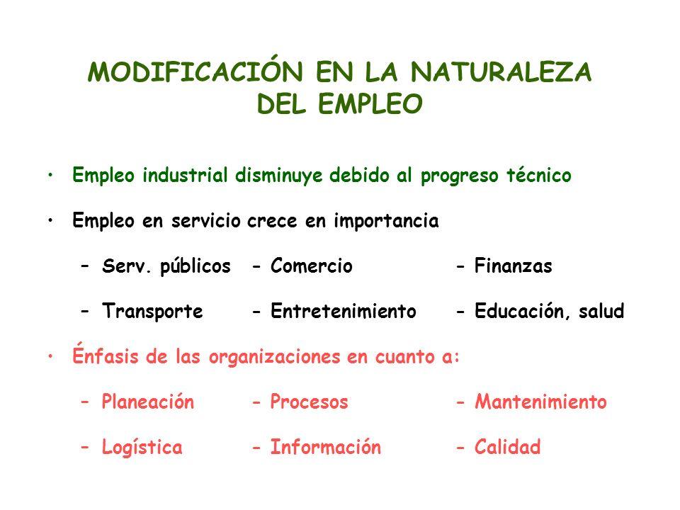 MODIFICACIÓN EN LA NATURALEZA DEL EMPLEO