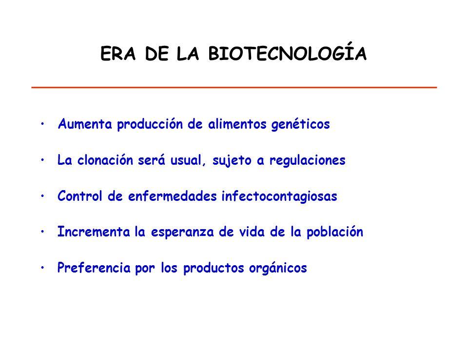 ERA DE LA BIOTECNOLOGÍA