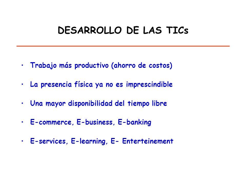 DESARROLLO DE LAS TICs Trabajo más productivo (ahorro de costos)