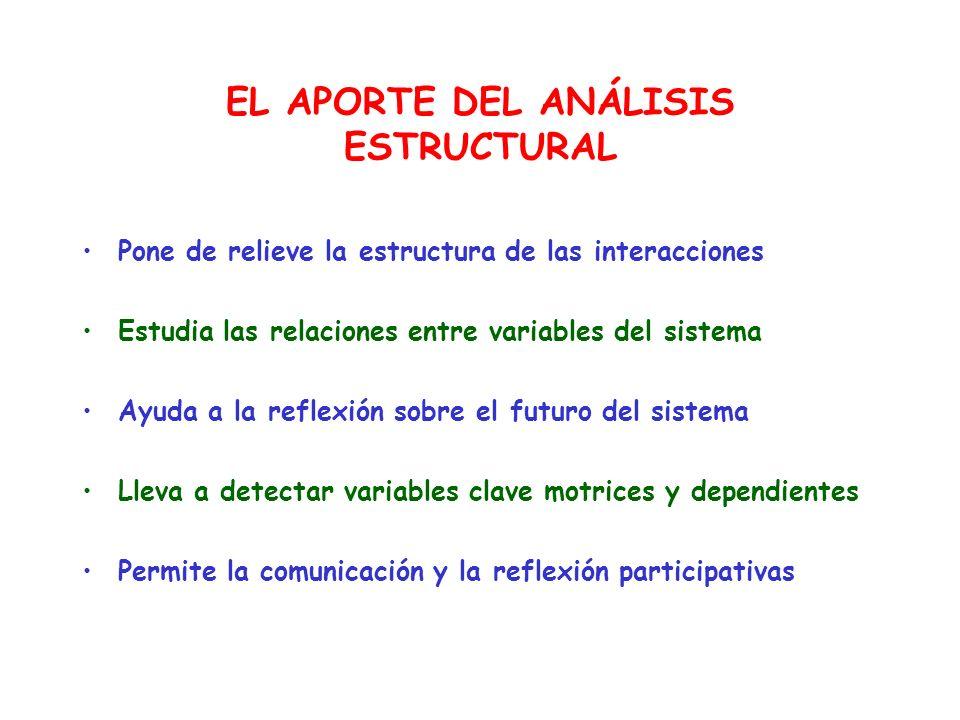 EL APORTE DEL ANÁLISIS ESTRUCTURAL