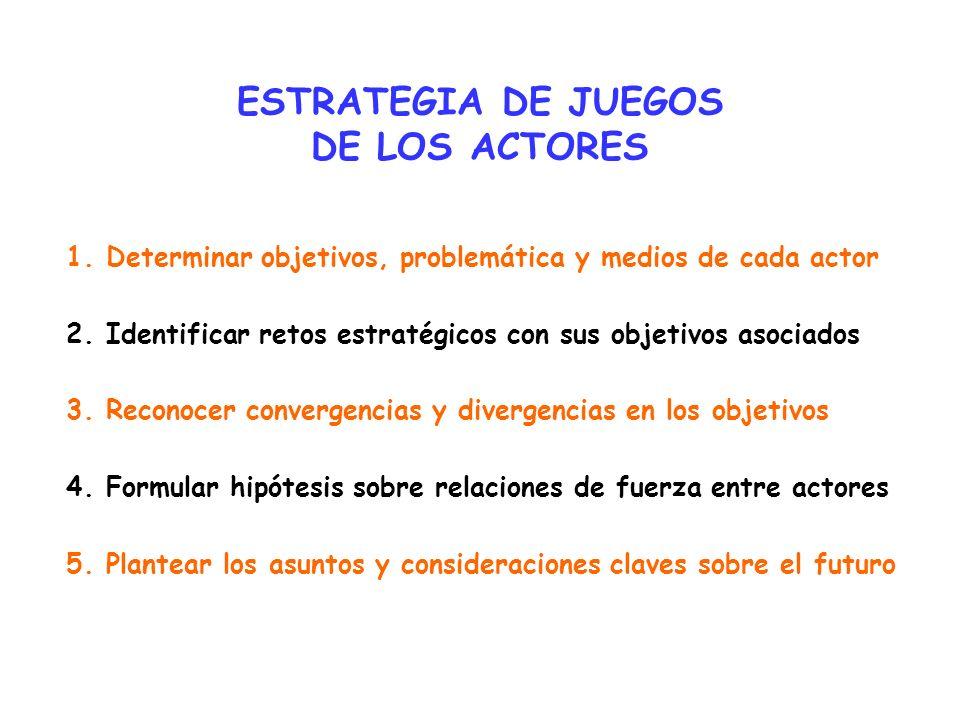 ESTRATEGIA DE JUEGOS DE LOS ACTORES