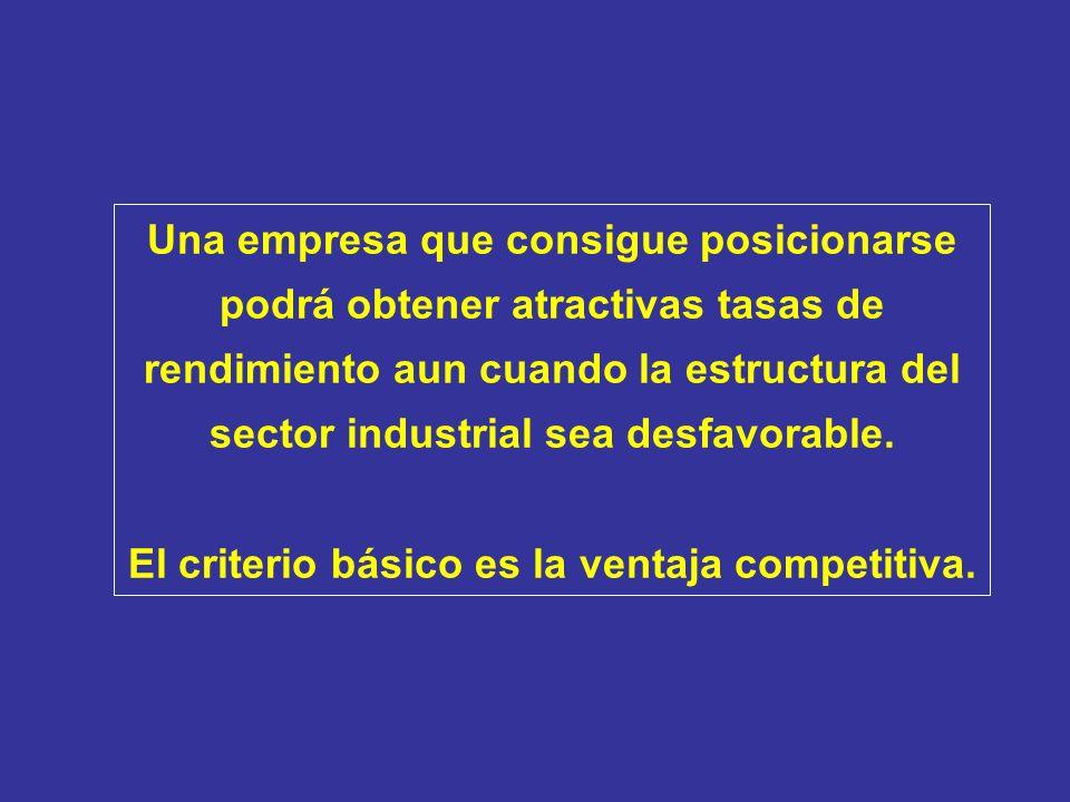 El criterio básico es la ventaja competitiva.