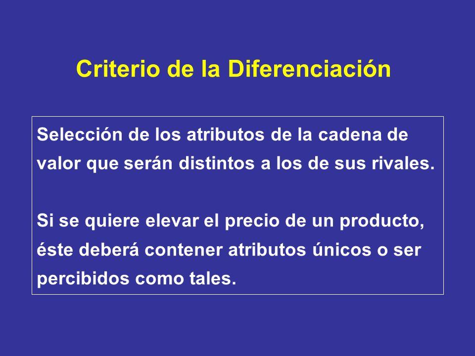 Criterio de la Diferenciación