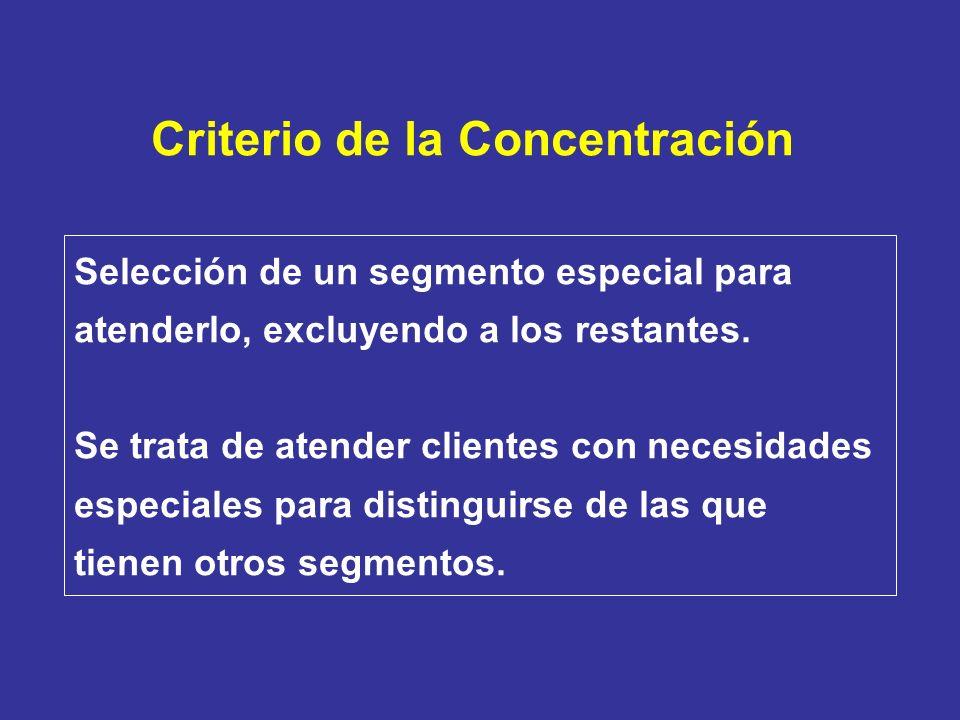 Criterio de la Concentración