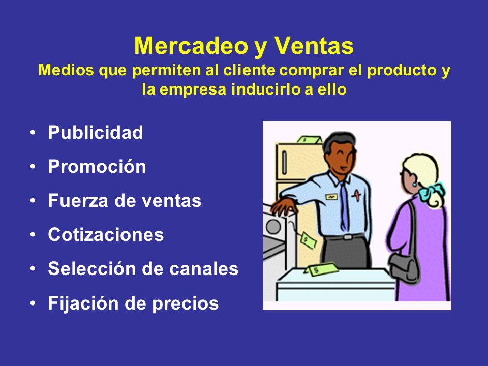 Mercadeo y Ventas Medios que permiten al cliente comprar el producto y la empresa inducirlo a ello