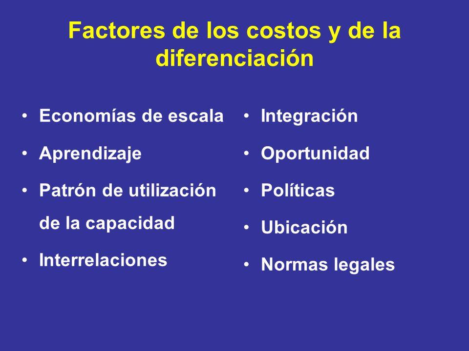 Factores de los costos y de la diferenciación