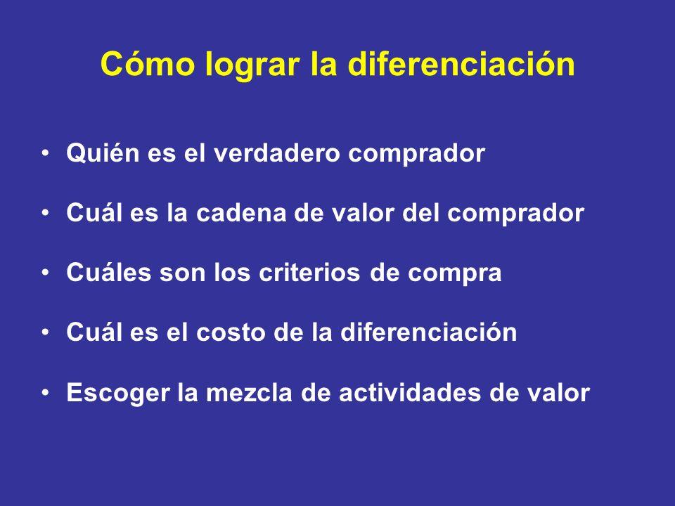 Cómo lograr la diferenciación