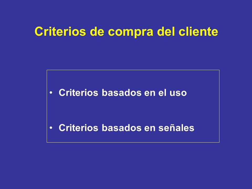 Criterios de compra del cliente