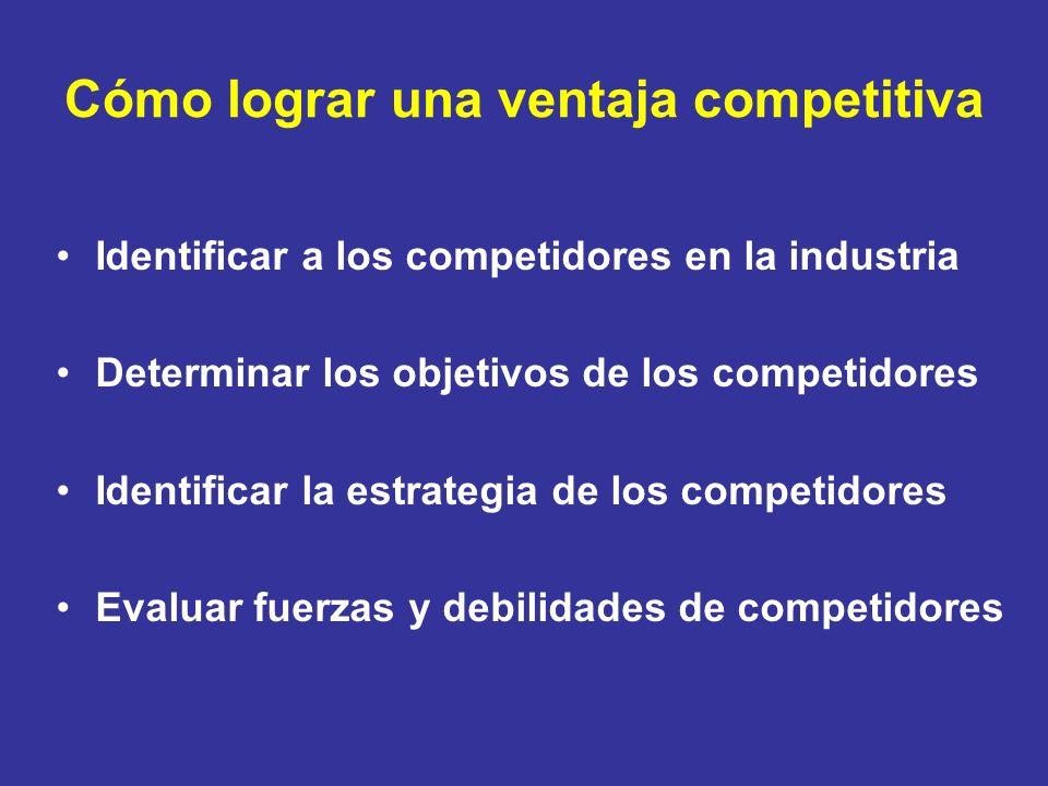 Cómo lograr una ventaja competitiva