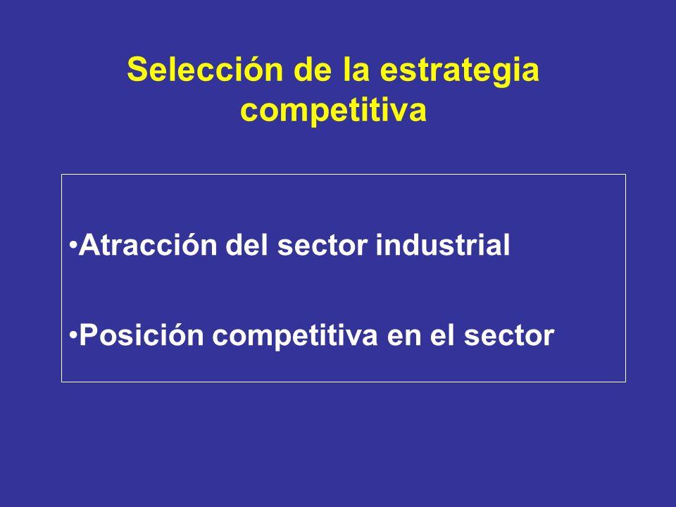 Selección de la estrategia competitiva
