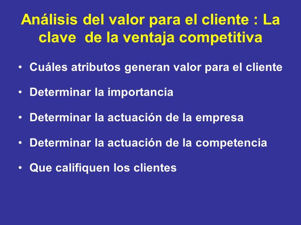 Análisis del valor para el cliente : La clave de la ventaja competitiva