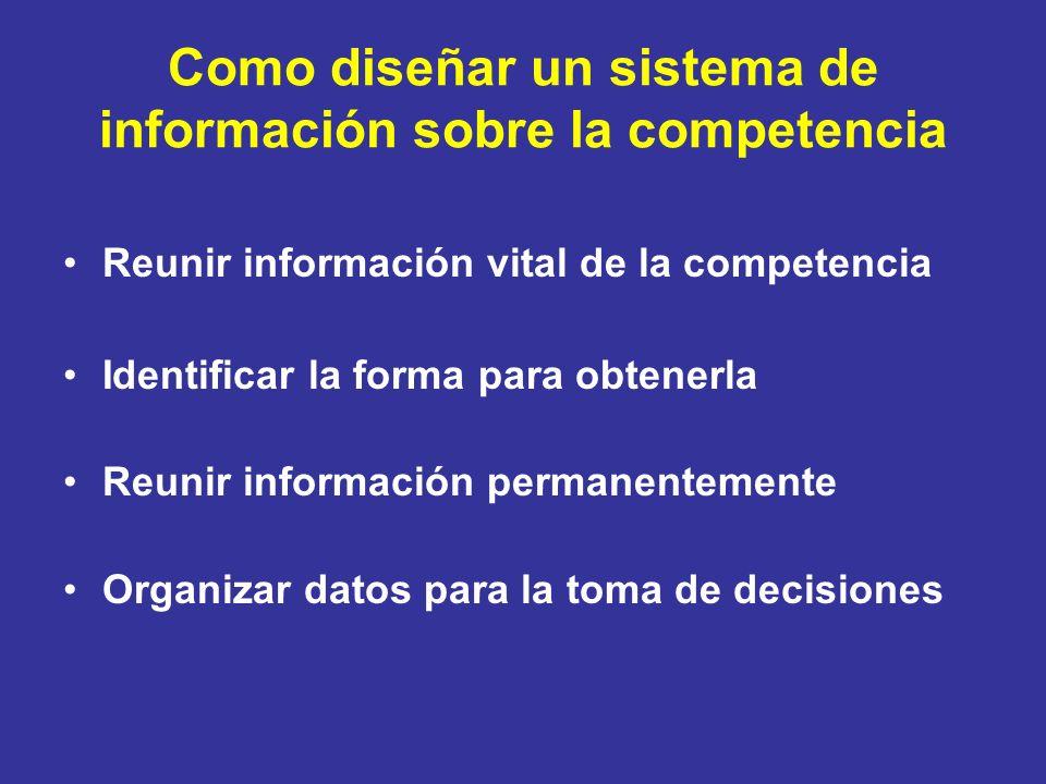 Como diseñar un sistema de información sobre la competencia
