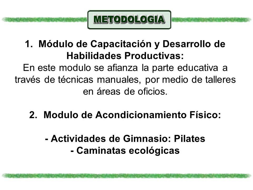 - Actividades de Gimnasio: Pilates - Caminatas ecológicas