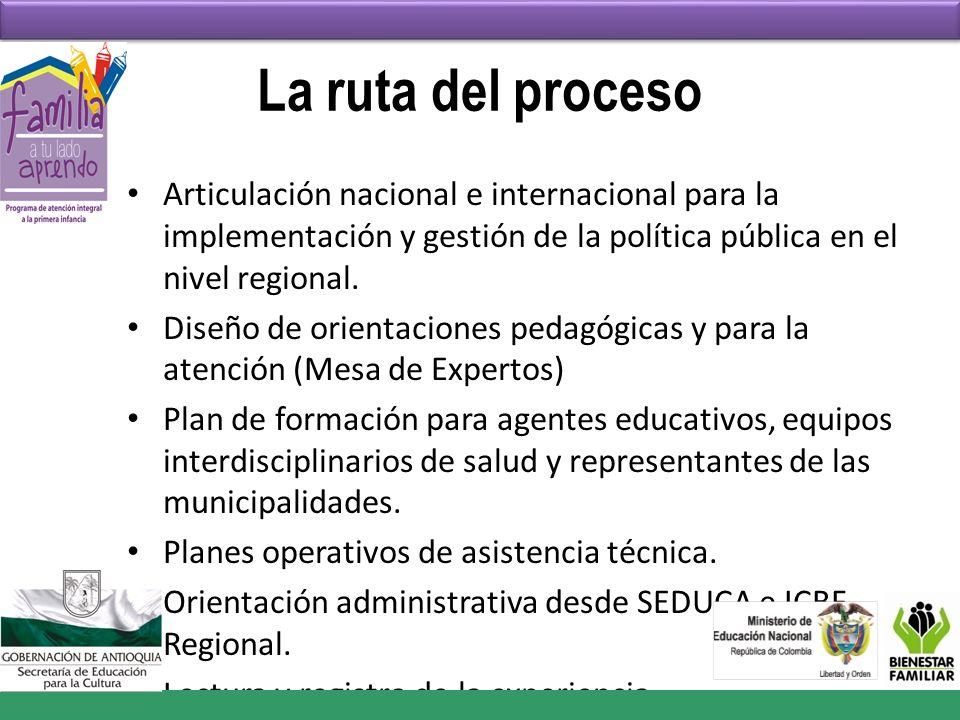 La ruta del proceso Articulación nacional e internacional para la implementación y gestión de la política pública en el nivel regional.