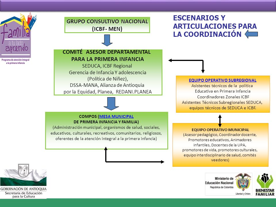 ESCENARIOS Y ARTICULACIONES PARA LA COORDINACIÓN