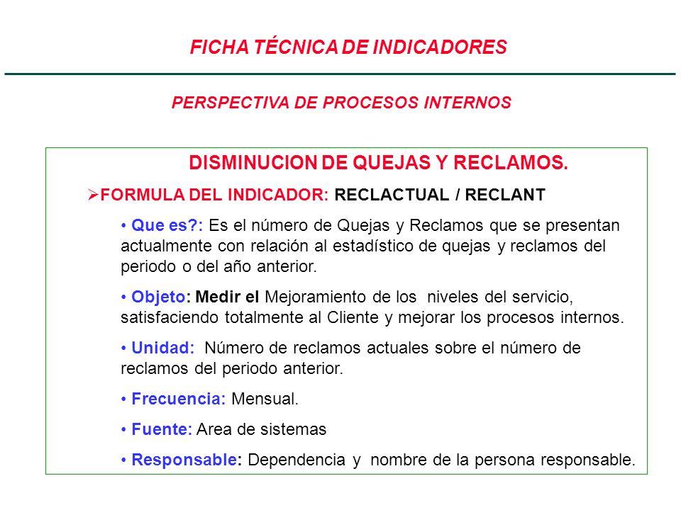 FICHA TÉCNICA DE INDICADORES PERSPECTIVA DE PROCESOS INTERNOS