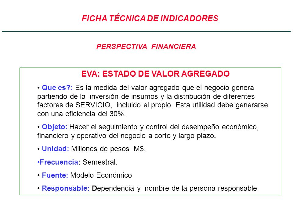 FICHA TÉCNICA DE INDICADORES PERSPECTIVA FINANCIERA