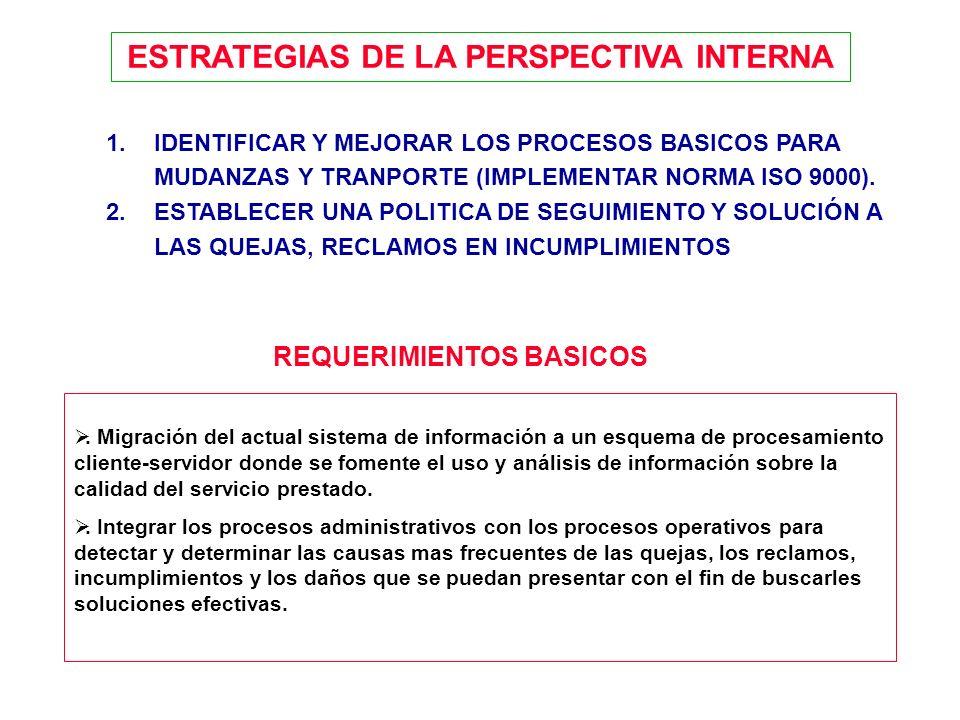 ESTRATEGIAS DE LA PERSPECTIVA INTERNA REQUERIMIENTOS BASICOS