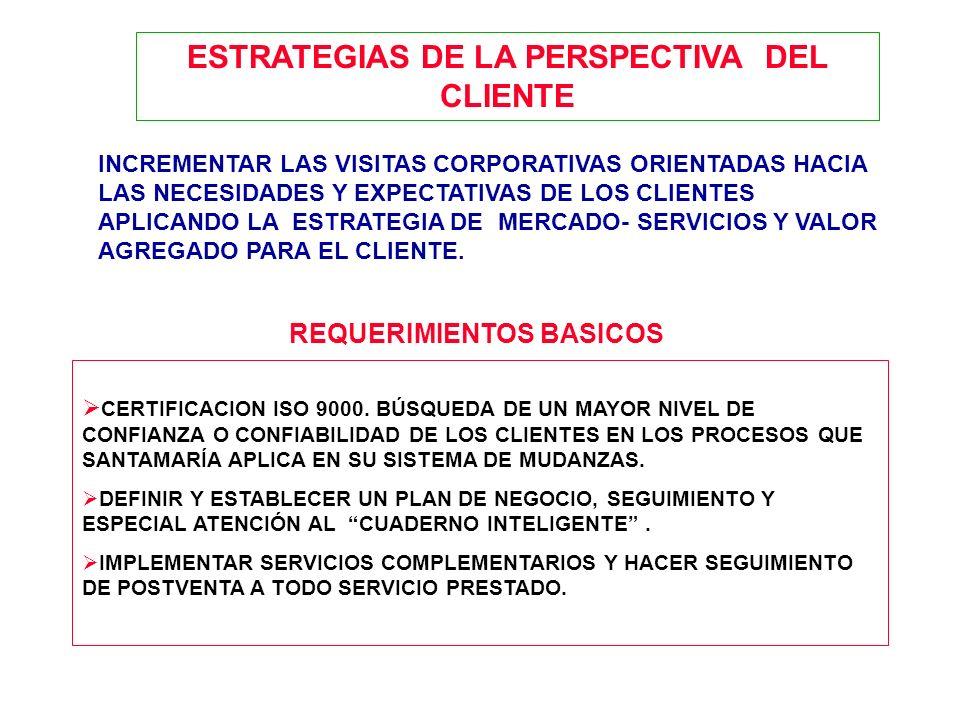 ESTRATEGIAS DE LA PERSPECTIVA DEL CLIENTE REQUERIMIENTOS BASICOS