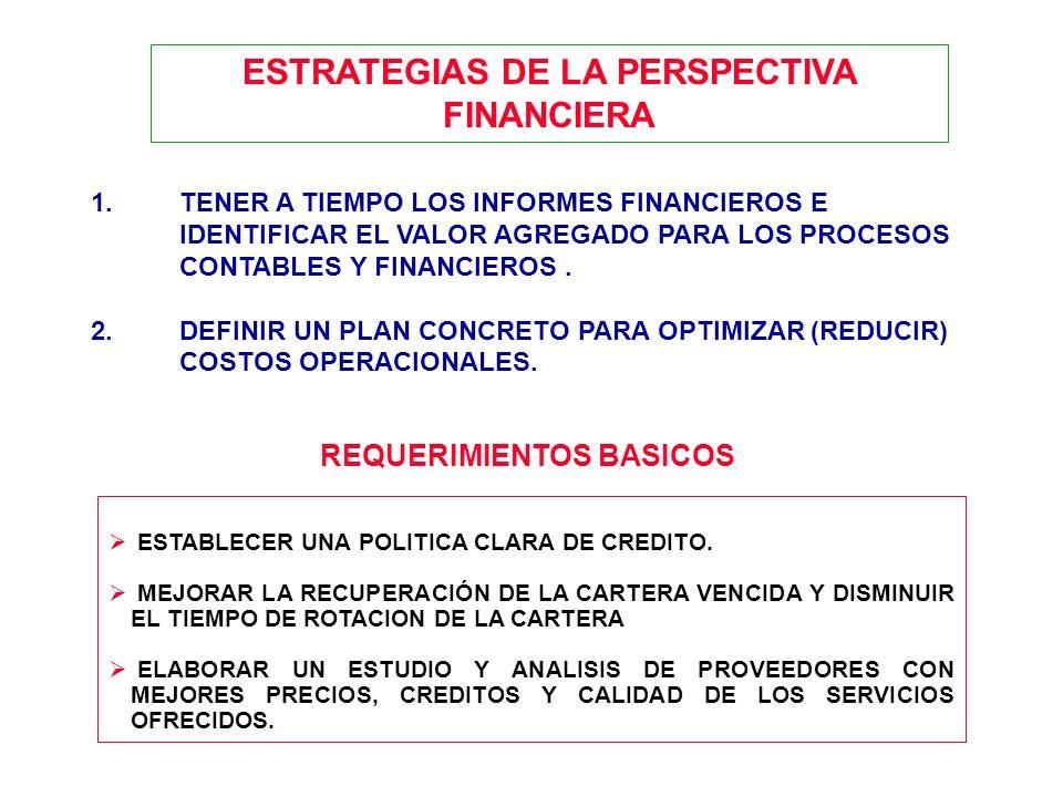 ESTRATEGIAS DE LA PERSPECTIVA FINANCIERA REQUERIMIENTOS BASICOS