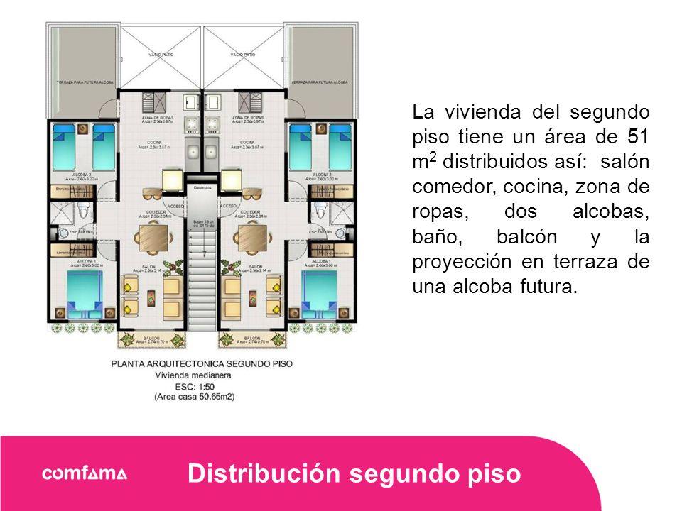Distribución segundo piso