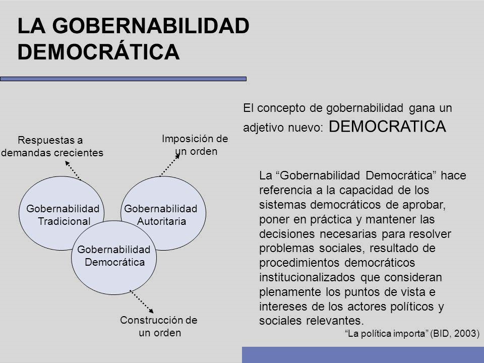 LA GOBERNABILIDAD DEMOCRÁTICA