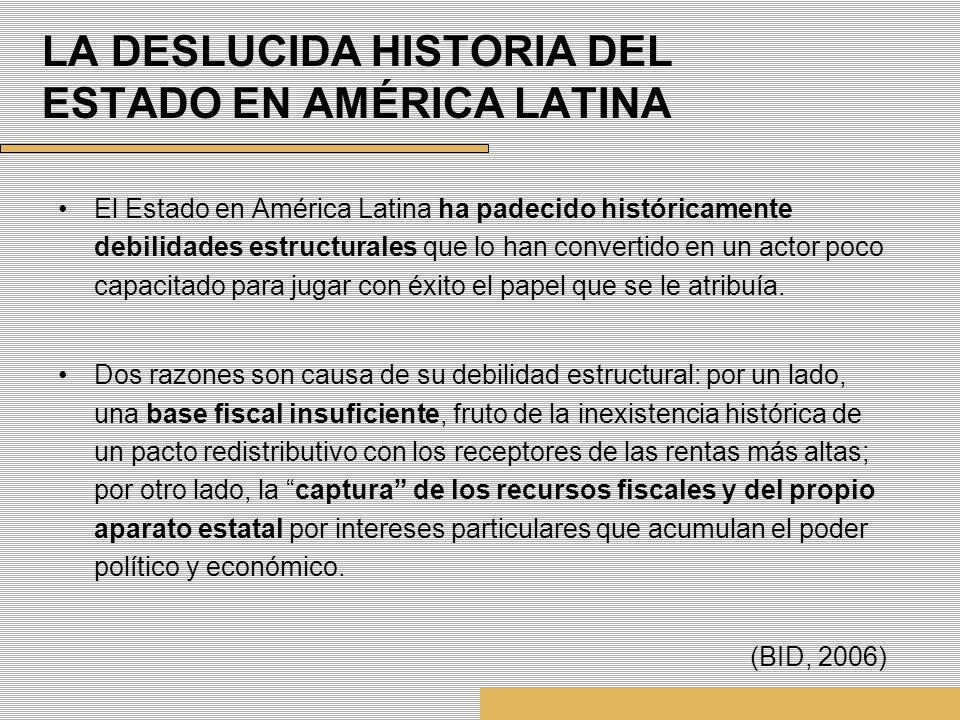 LA DESLUCIDA HISTORIA DEL ESTADO EN AMÉRICA LATINA