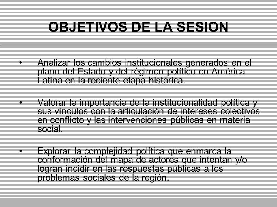 OBJETIVOS DE LA SESION