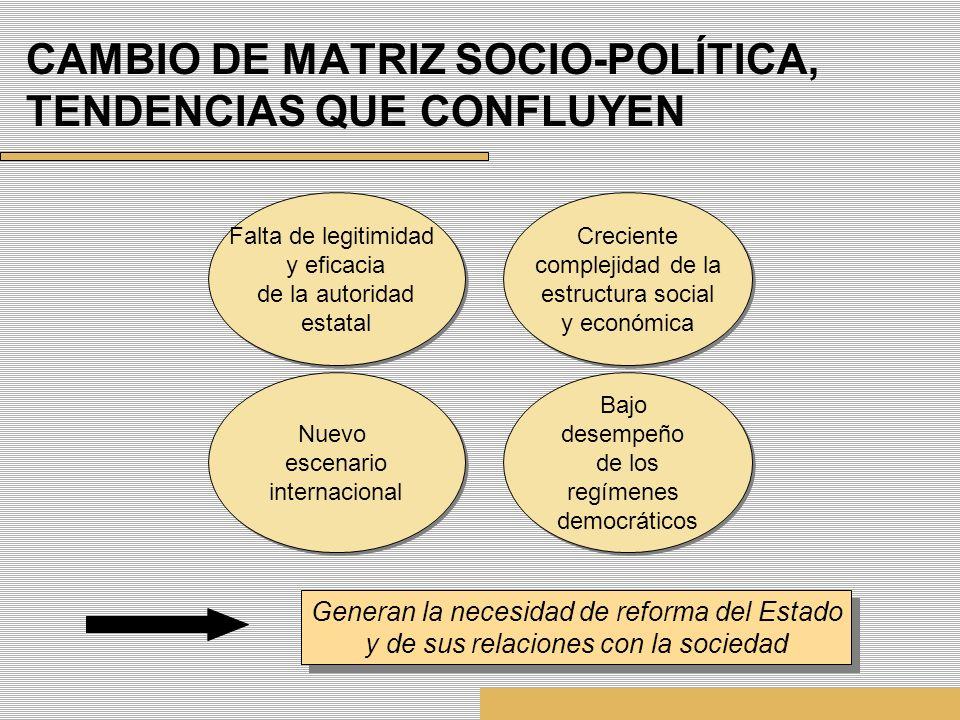 CAMBIO DE MATRIZ SOCIO-POLÍTICA, TENDENCIAS QUE CONFLUYEN