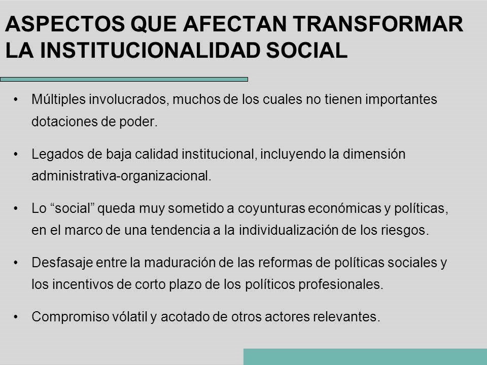 ASPECTOS QUE AFECTAN TRANSFORMAR LA INSTITUCIONALIDAD SOCIAL