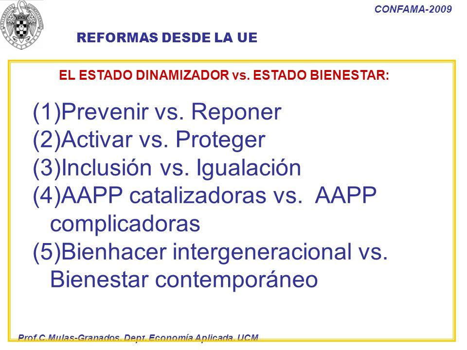 EL ESTADO DINAMIZADOR vs. ESTADO BIENESTAR: