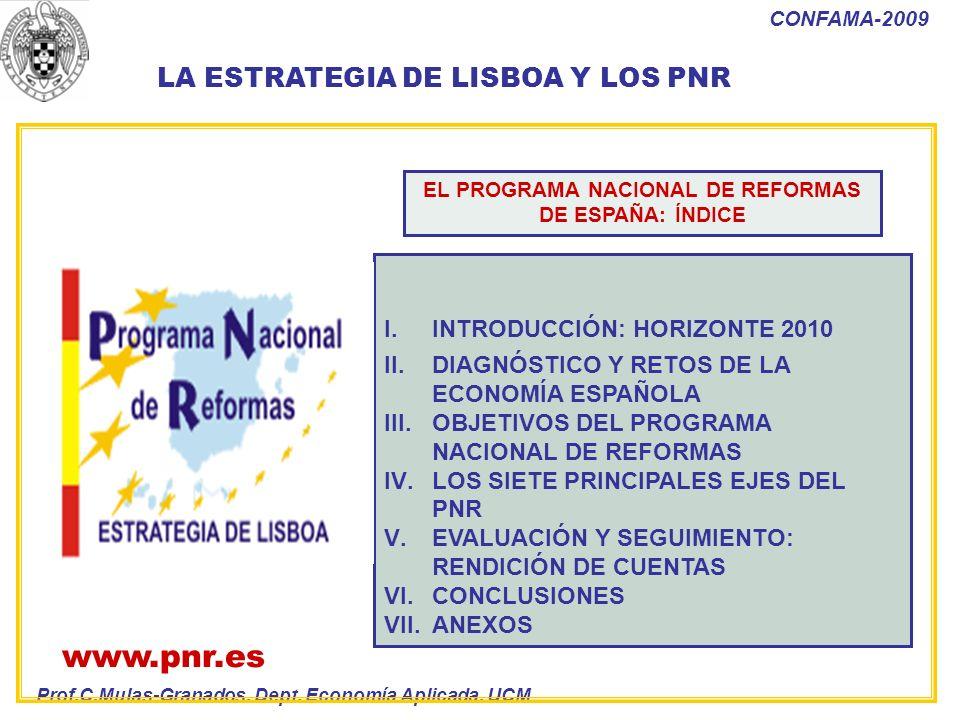 EL PROGRAMA NACIONAL DE REFORMAS DE ESPAÑA: ÍNDICE