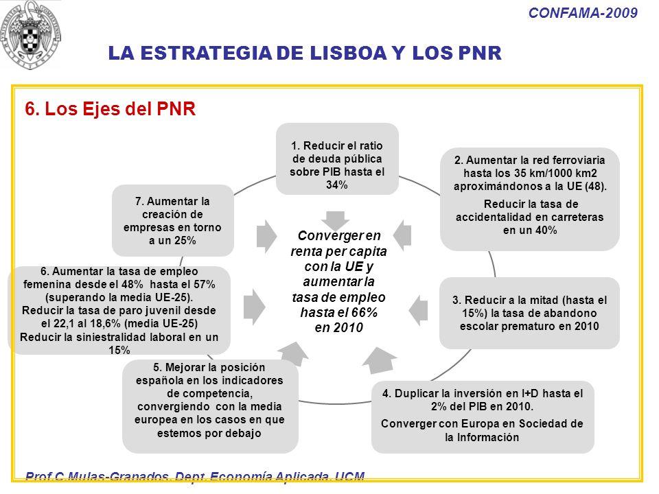 LA ESTRATEGIA DE LISBOA Y LOS PNR