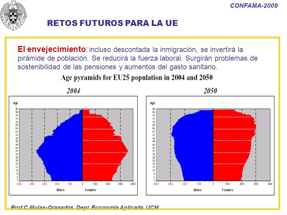RETOS FUTUROS PARA LA UE