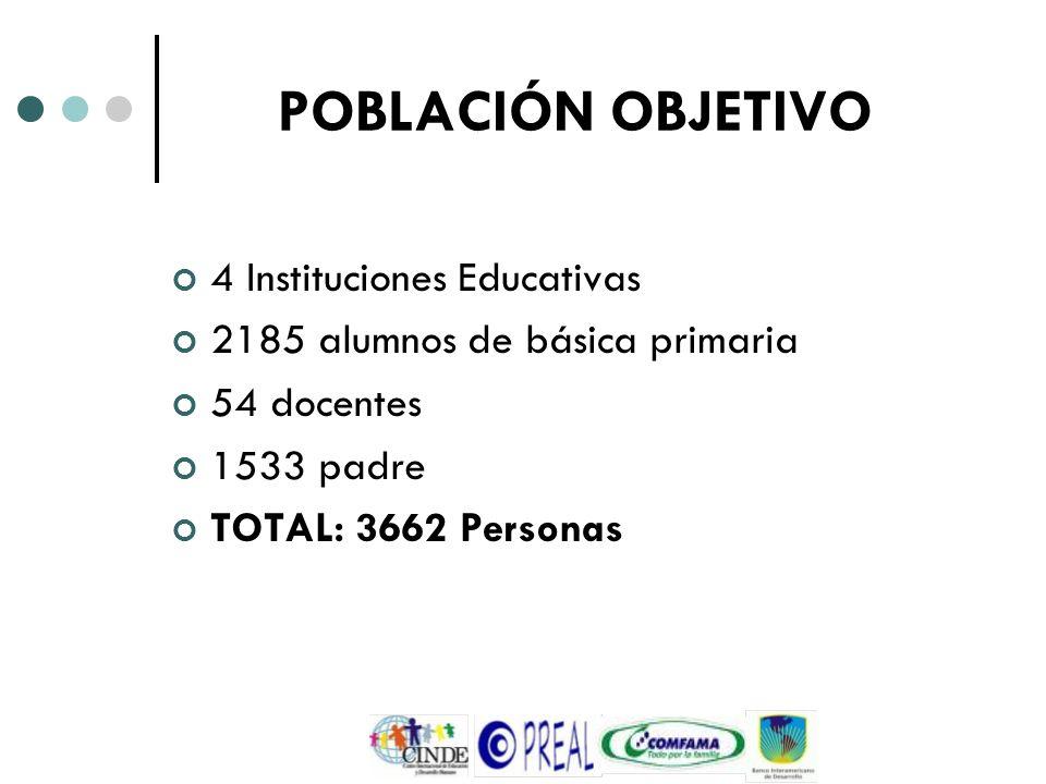 POBLACIÓN OBJETIVO 4 Instituciones Educativas